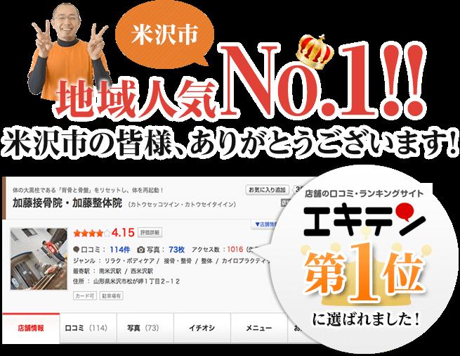 米沢市地域人気No.1!!米沢市の皆様、ありがとうございます!